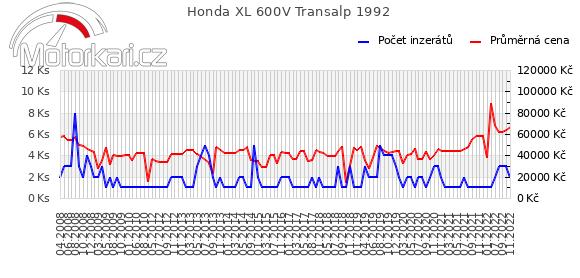 Honda XL 600V Transalp 1992