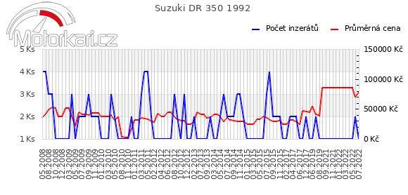 Suzuki DR 350 1992