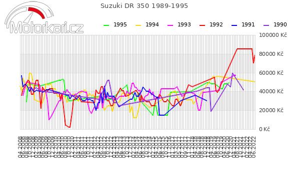 Suzuki DR 350 1989-1995