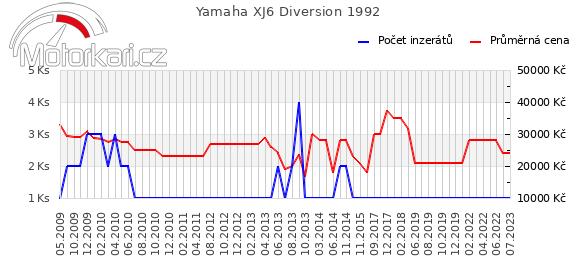 Yamaha XJ6 Diversion 1992