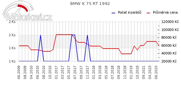 BMW K 75 RT 1992