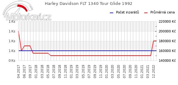 Harley Davidson FLT 1340 Tour Glide 1992