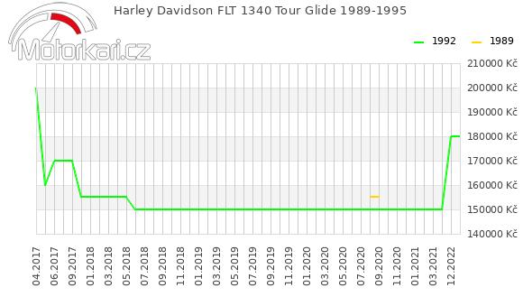 Harley Davidson FLT 1340 Tour Glide 1989-1995