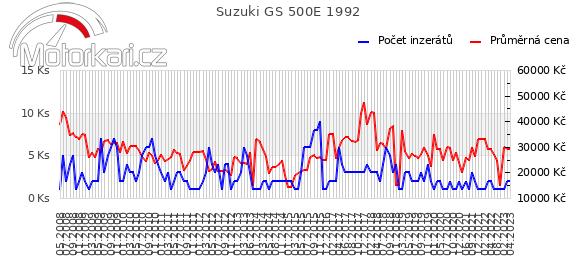 Suzuki GS 500E 1992