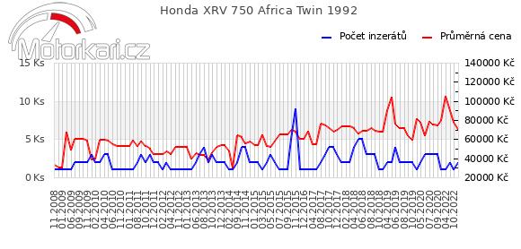 Honda XRV 750 Africa Twin 1992