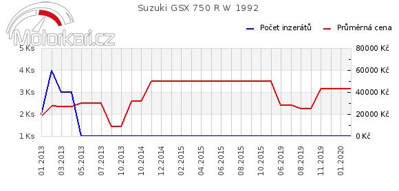 Suzuki GSX 750 R W 1992