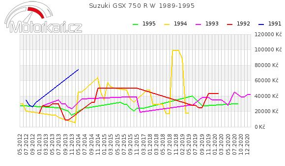 Suzuki GSX 750 R W 1989-1995