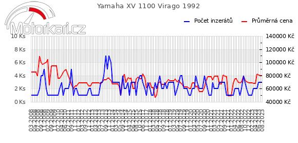 Yamaha XV 1100 Virago 1992
