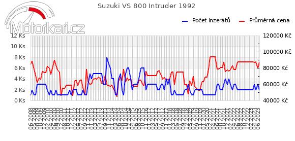 Suzuki VS 800 Intruder 1992