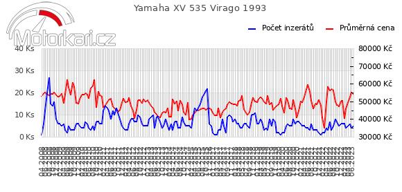Yamaha XV 535 Virago 1993
