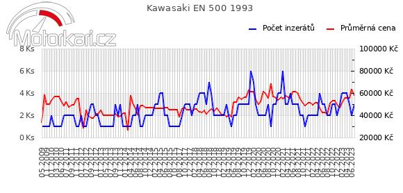 Kawasaki EN 500 1993