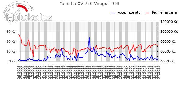 Yamaha XV 750 Virago 1993