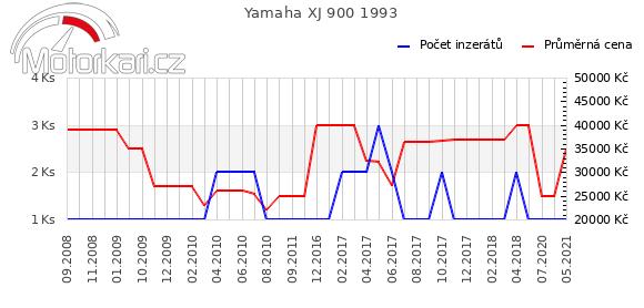 Yamaha XJ 900 1993