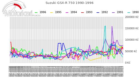 Suzuki GSX-R 750 1990-1996