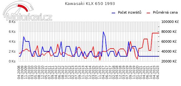 Kawasaki KLX 650 1993