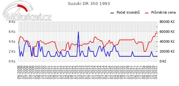 Suzuki DR 350 1993