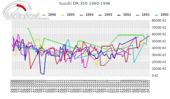 Suzuki DR 350 1990-1996