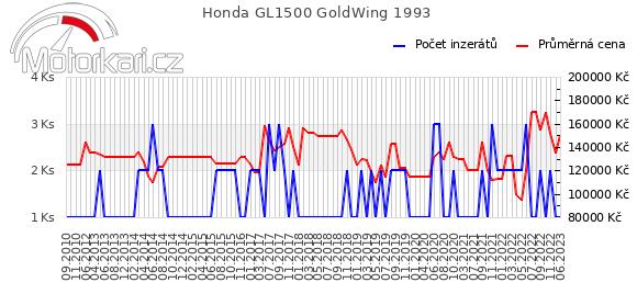 Honda GL1500 GoldWing 1993