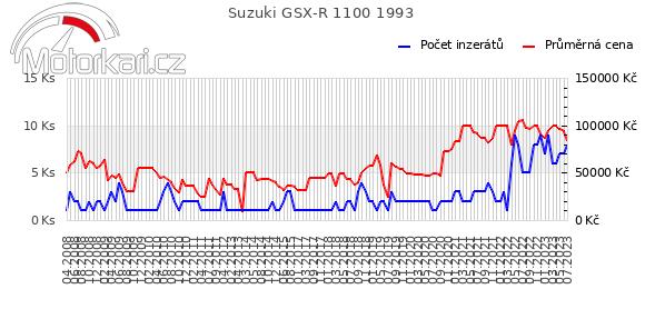 Suzuki GSX-R 1100 1993