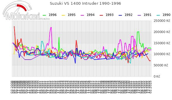 Suzuki VS 1400 Intruder 1990-1996