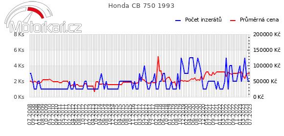 Honda CB 750 1993