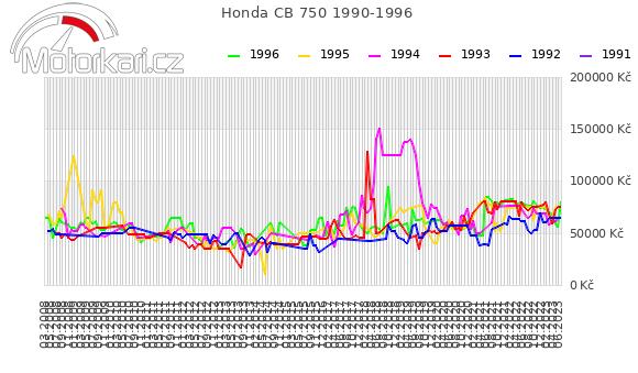 Honda CB 750 1990-1996