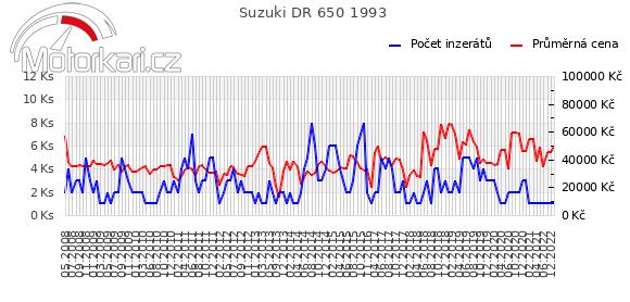 Suzuki DR 650 1993
