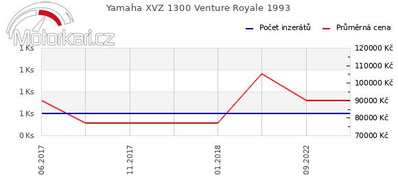 Yamaha XVZ 1300 Venture Royale 1993