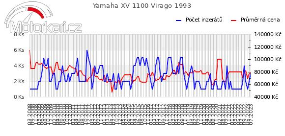 Yamaha XV 1100 Virago 1993