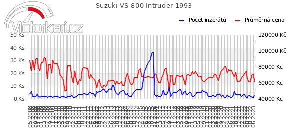 Suzuki VS 800 Intruder 1993