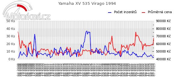 Yamaha XV 535 Virago 1994