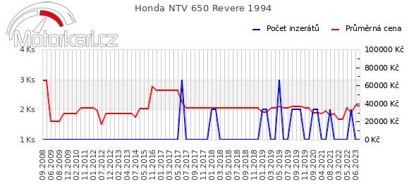 Honda NTV 650 Revere 1994