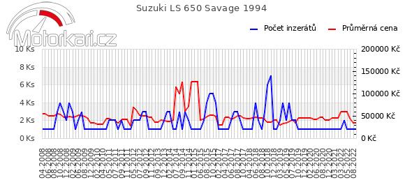 Suzuki LS 650 Savage 1994