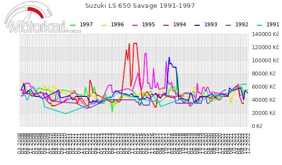 Suzuki LS 650 Savage 1991-1997