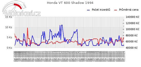 Honda VT 600 Shadow 1994