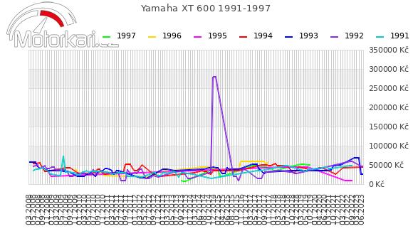 Yamaha XT 600 1991-1997