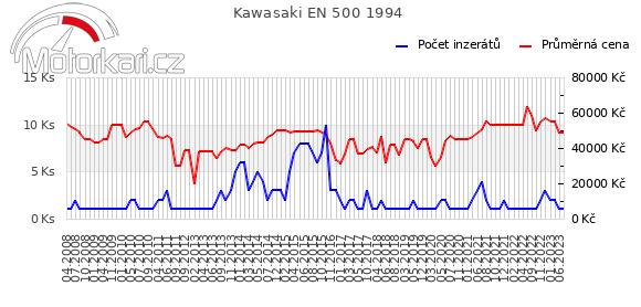 Kawasaki EN 500 1994