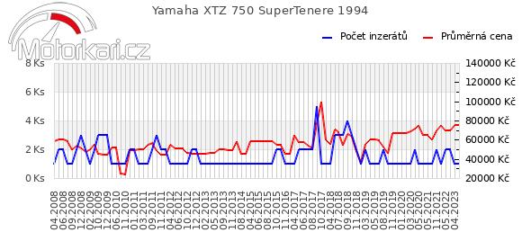 Yamaha XTZ 750 SuperTenere 1994