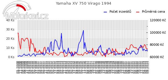 Yamaha XV 750 Virago 1994