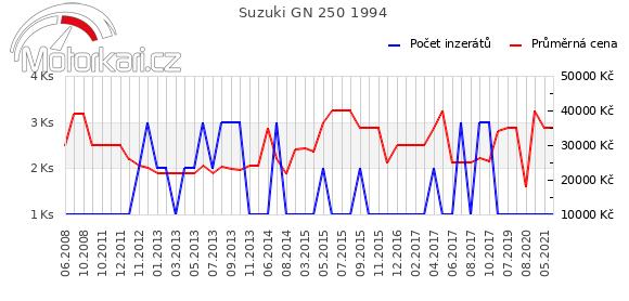 Suzuki GN 250 1994
