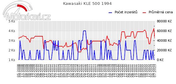 Kawasaki KLE 500 1994