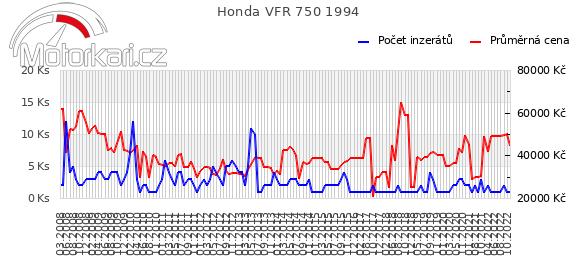 Honda VFR 750 1994