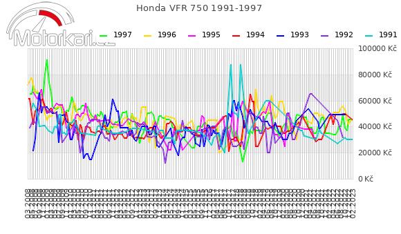 Honda VFR 750 1991-1997