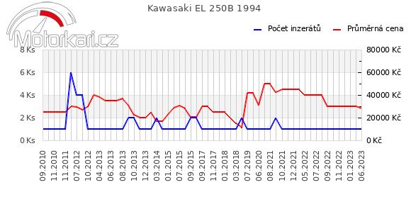 Kawasaki EL 250B 1994