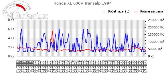 Honda XL 600V Transalp 1994