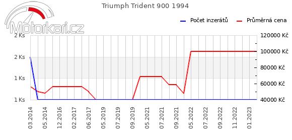 Triumph Trident 900 1994