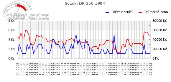 Suzuki DR 350 1994