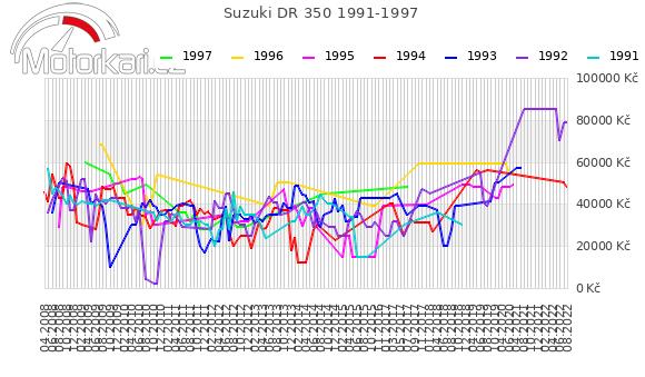 Suzuki DR 350 1991-1997