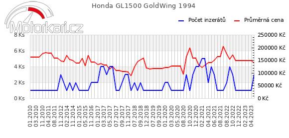 Honda GL1500 GoldWing 1994