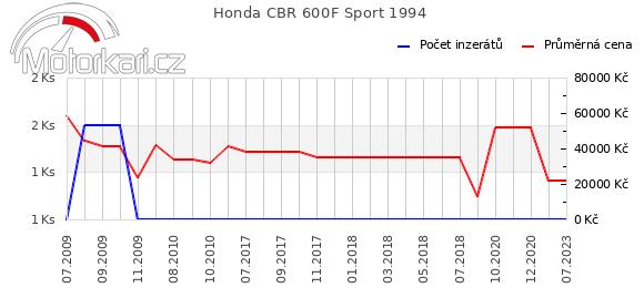 Honda CBR 600F Sport 1994